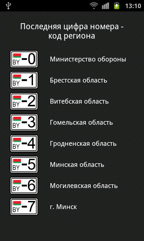 Скачать бесплатно приложение коды регионов
