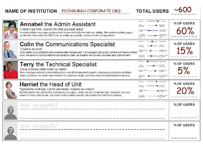User type discussion activity slide
