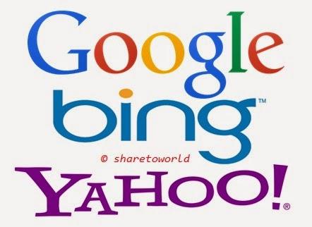Submit URL to Google, Bing & Yahoo