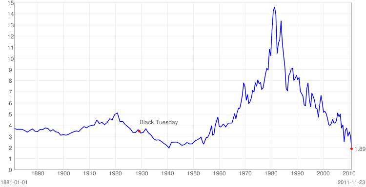 how to buy us treasury bonds in australia