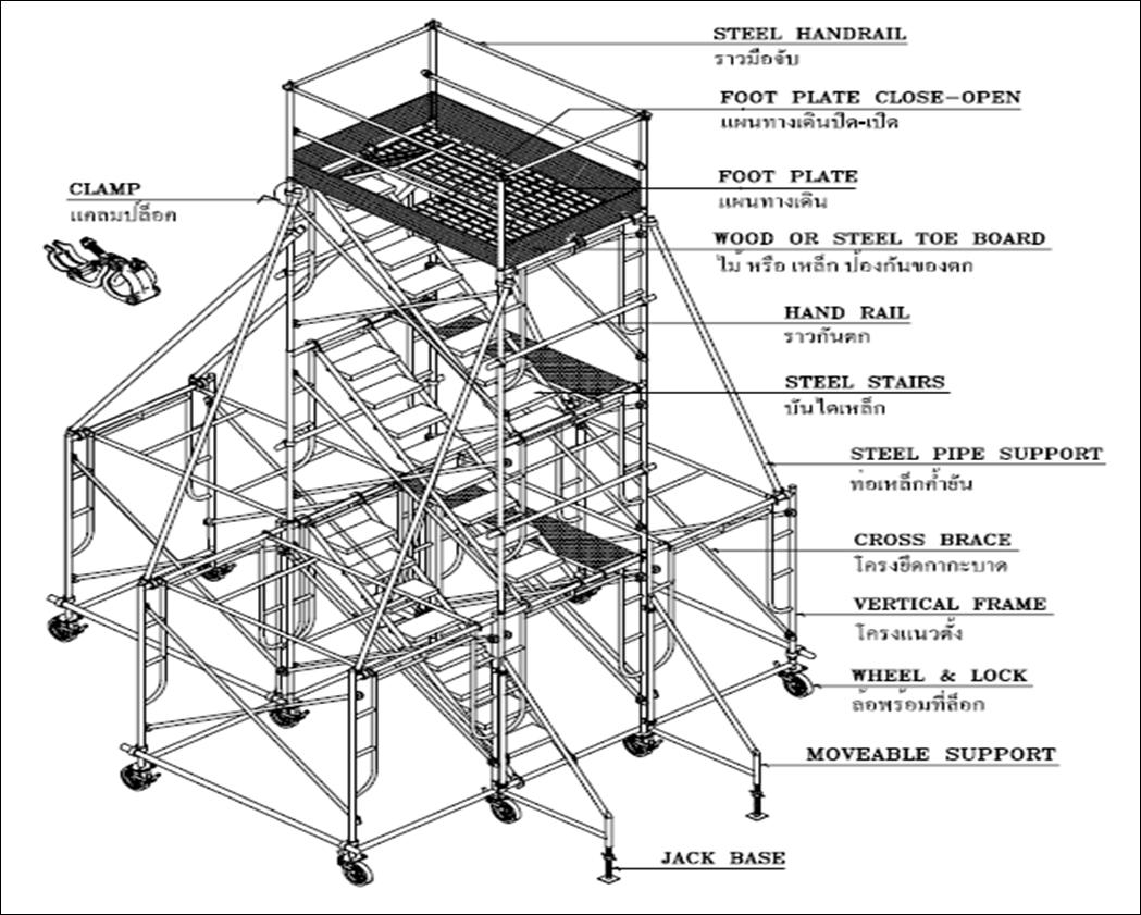 Three Types Of Scaffolding : Osha ladder diagram fire escape elsavadorla
