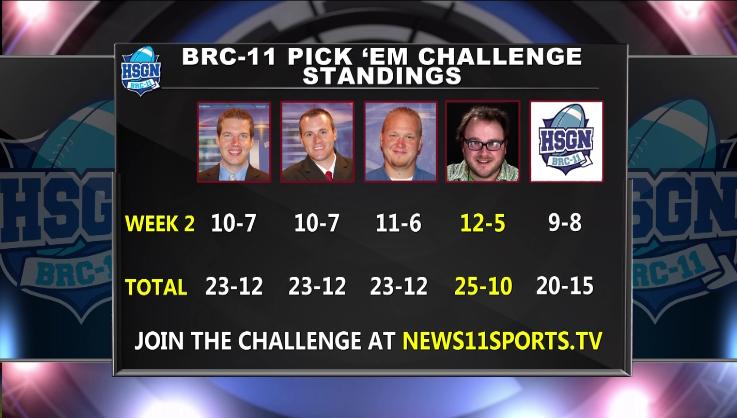 BRC-11 Pick 'Em Challenge