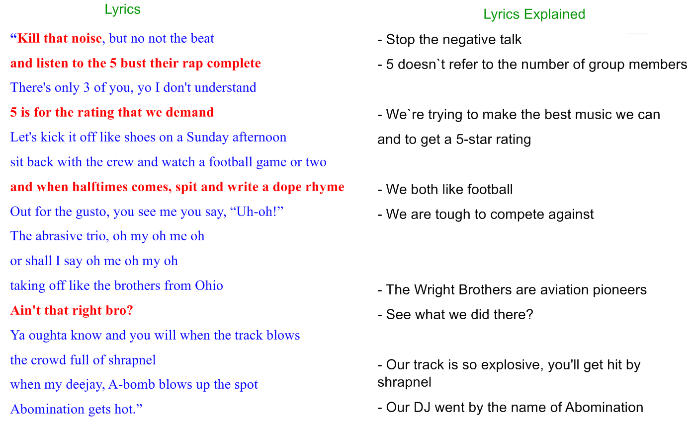 Writing Rap Songs With Students - Silent Cacophony