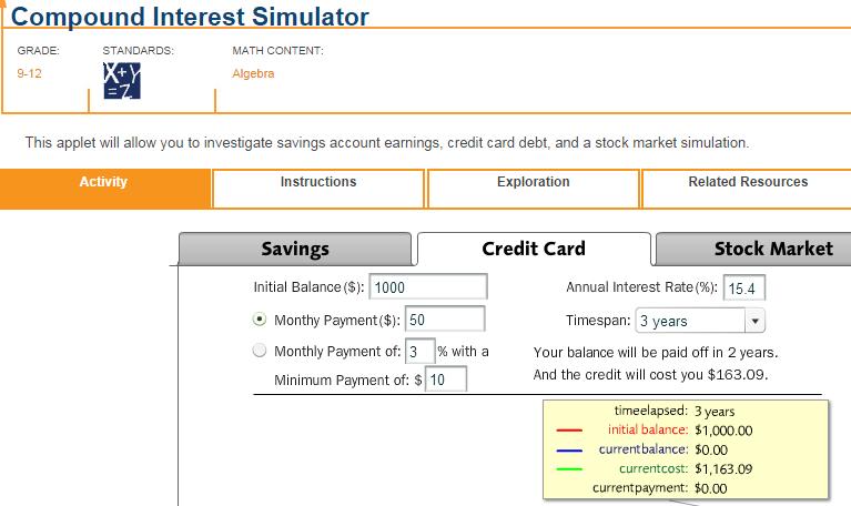 economics teachers blog compound interest stock market credit