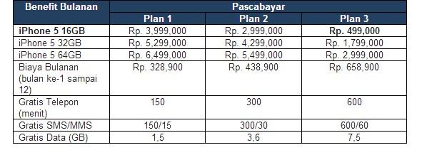 harga iphone 5 xl bundling, kontrak harga iphone terbau xl, rincian harga iphpne 5 operator xl