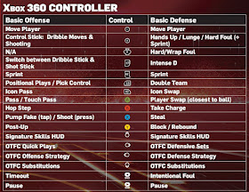 NBA 2k13 Controls for XBOX 360