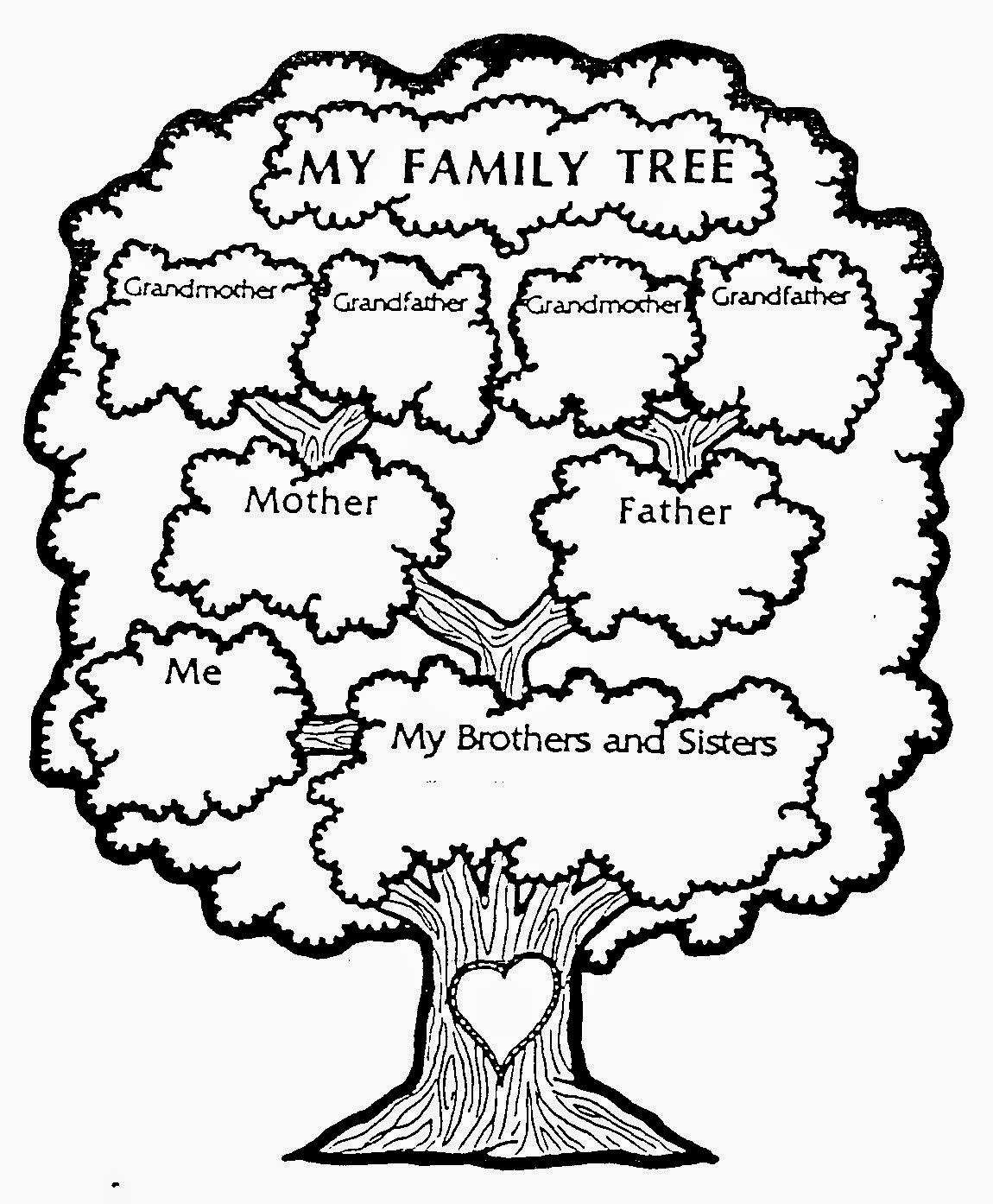 Creative Family Tree Drawings my Family Tree