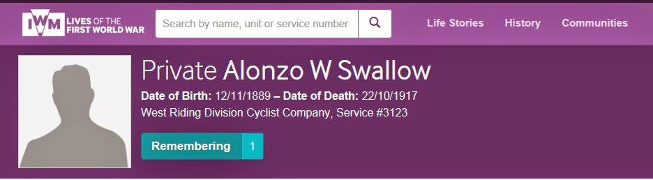 Screen shot of Lives of the First World War - record for Alonzo W Swallow - a blank silhouette, and then his date of birth, date of death and Regiment.  See text below.
