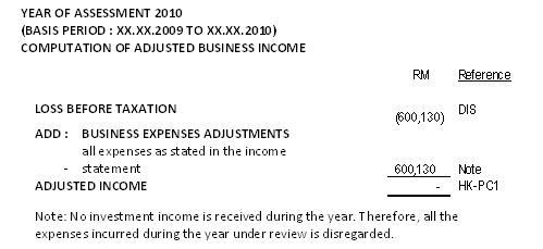 Malaysia Taxation Junior Diary: Non income producing - (dormant