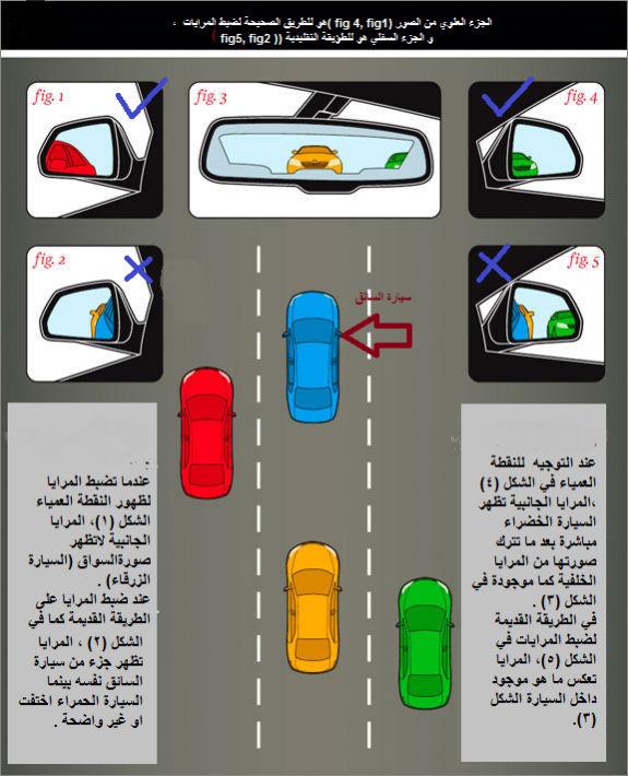 """""""مهم"""" شرح كيفية ضبط المرايا الجانبية للسيارة لكي تحمي نفسك من خطر """" النقطة العمياء """""""