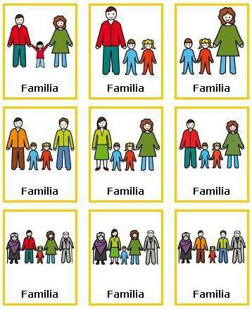 Psico l gicas tipos de familia y su influencia en el Tipos de familia nuclear