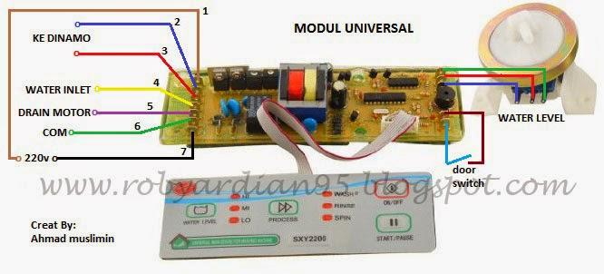 Modul Universal Mesin Cuci Top Loading