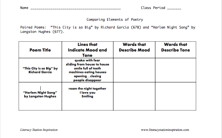 Literacy Station Inspiration Mood and Tone Analyzing Different – Tone Worksheets
