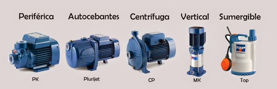 Tecnolog a italiana en el per bombas de agua pedrollo - Bombas de agua sumergibles pequenas ...