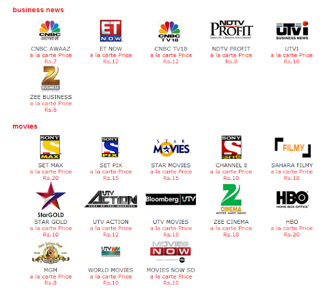AIRTEL DTH CHANNEL LIST EPUB