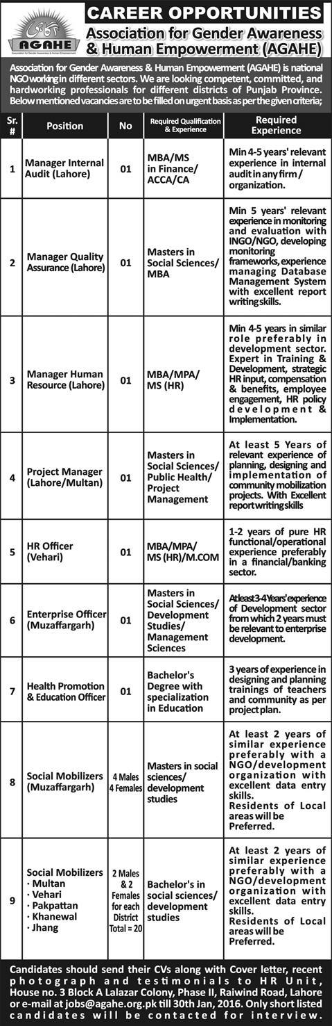 Jobs in NGO AGAHE for Masters & Bachelors in Different Cities of Punjab