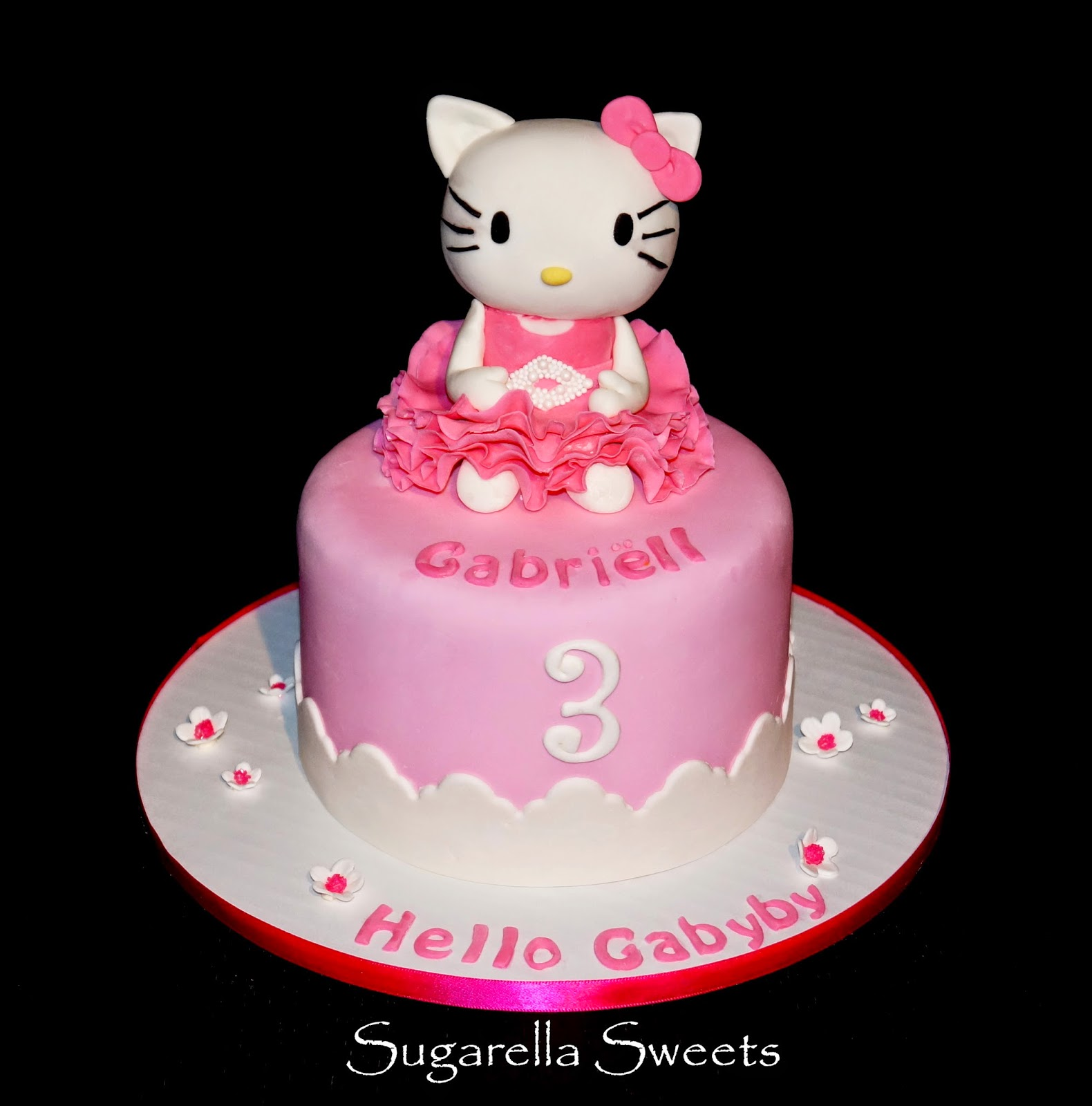 http://sugarellasweetshowto.blogspot.ca/2015/01/how-to-make-hello-kitty-cake-topper.html