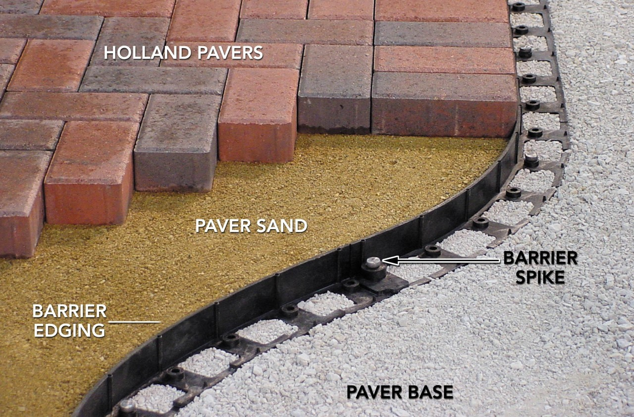 Barrier jumps galleries barrier edging for Brick sidewalk edging