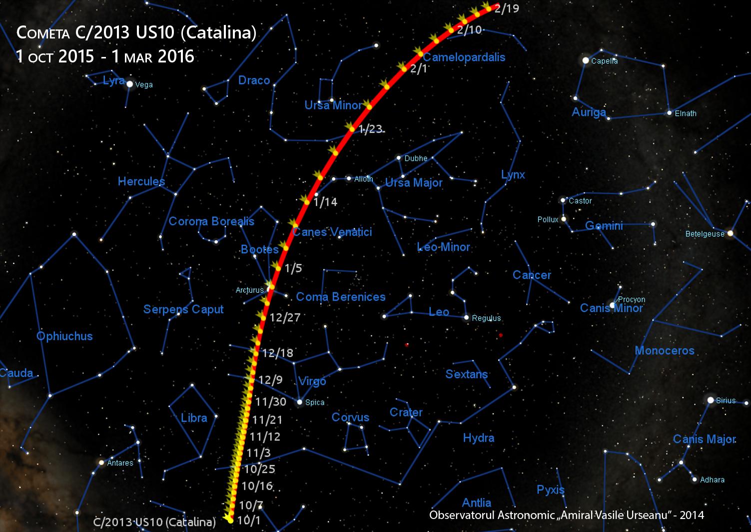 Mapa de ubicación del cometa Catalina entre el 1 de octubre de 2015 y el 1 de marzo de 2016