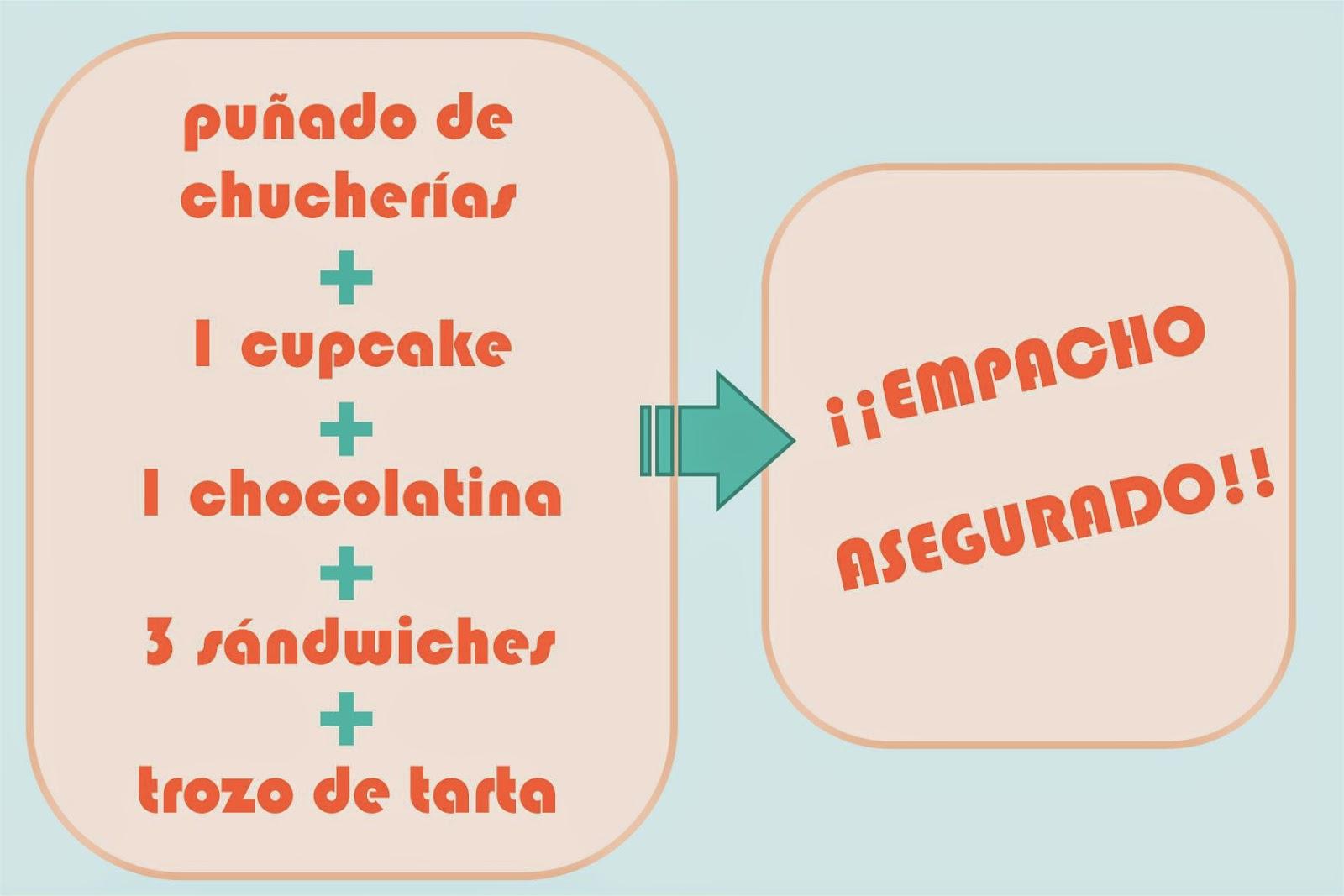 www.unafiestaperfecta.es - Empacho mesa dulce
