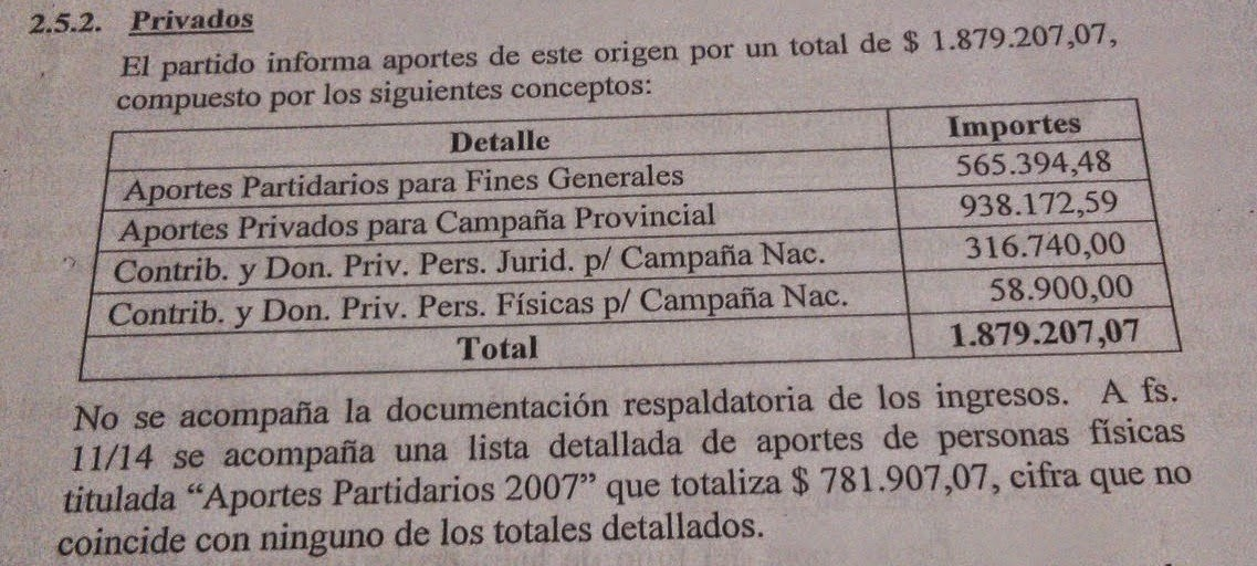 Las principales observaciones del auditor al PS.