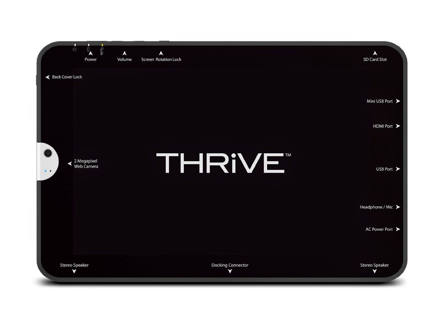 Toshiba Thrive 10.1-Inch 32 GB Android Tablet review