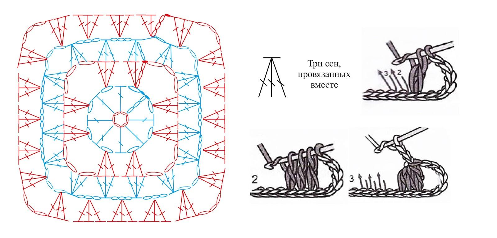 Схемы сапожек из мотивов крючком