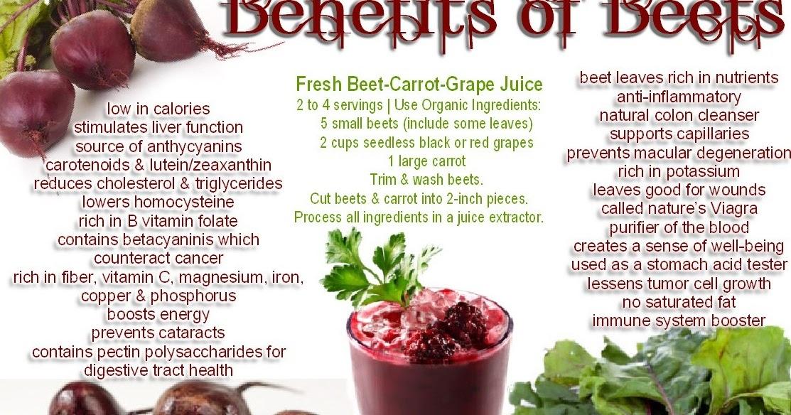 7 Health Benefits of Custard Apples advise