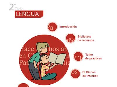 Bloc del segon cicle explora santillana lengua - El tiempo olleria ...