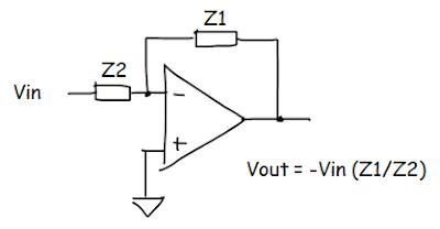 How Integrator Circuit Works as well An Op   Integrator How Does It Work likewise  on an op integrator how does it work