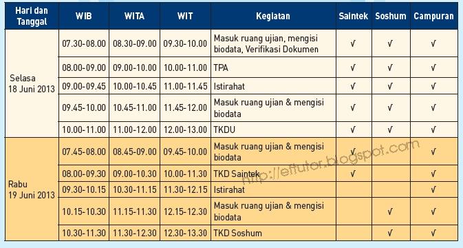 Jadwal+SBMPTN+2013 Tata Cara Pendaftaran Bidik Misi SBMPTN 2013