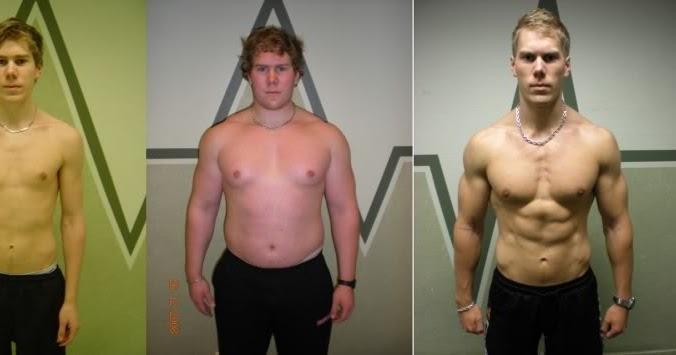 Entenda o que é bulking e cutting ~ Nutrição & Saúde
