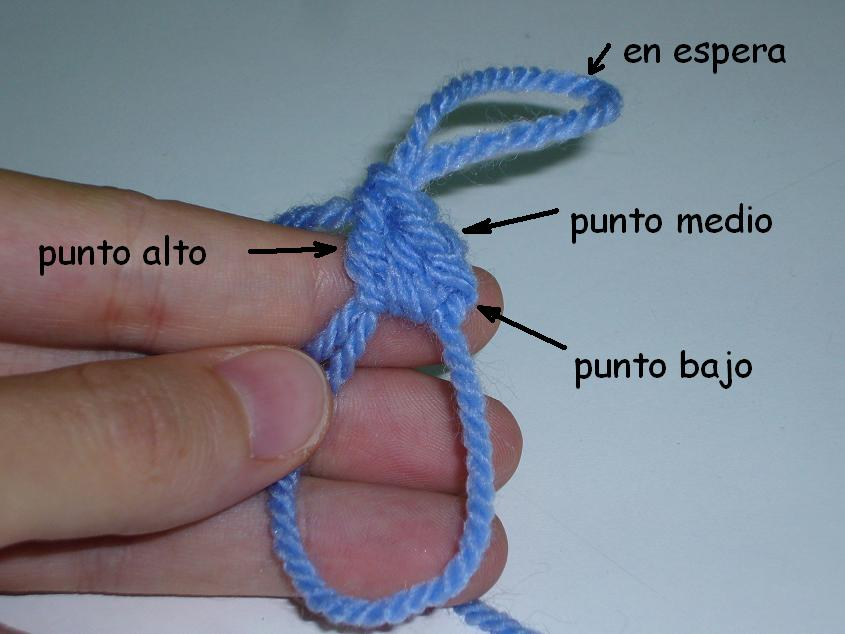 Más fácil de lo que creías: Cómo hacer espirales a ganchillo
