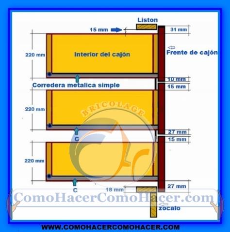 Muebles de cocina detalle para instalar cajones for Medidas estandar de cajones de cocina