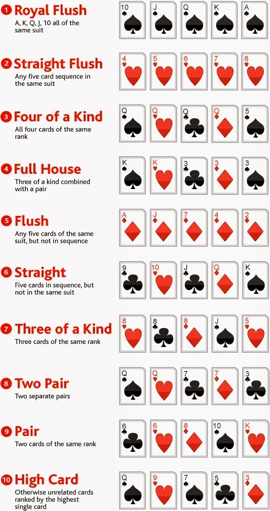 holdem rules hands