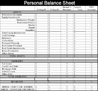 a balance sheet This post illustrates how to create a financial statement such as a balance sheet with built-in excel features and functions our primary objective is to build a workbook that efficiently pulls values from the trial balance into the balance sheet for the purpose of this post, let's assume we have.