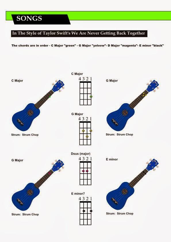 Top 10 Music Lessons Teachers Classes Instructors Your Area Tx Ez