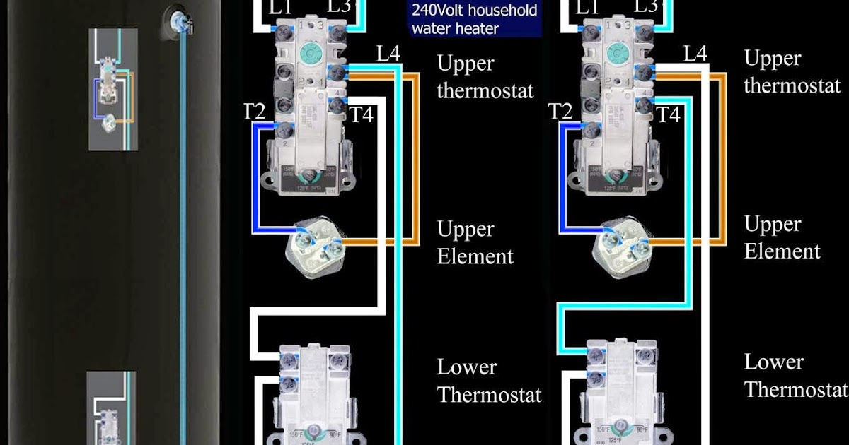 Electric Work: How to figure Volts=Amps-Watts for residential water heaterElectric Work - blogger