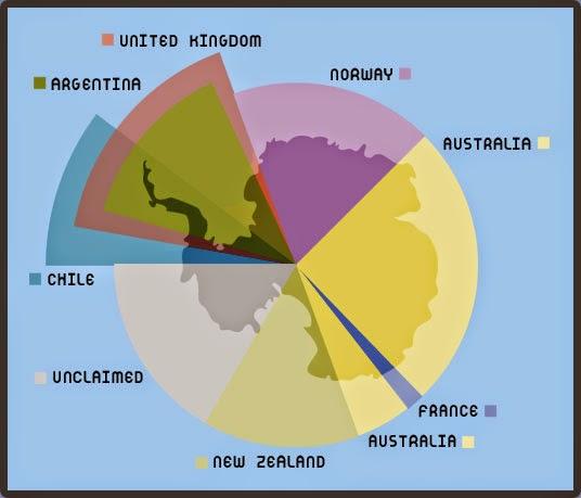 A quién le pertenece la Antártida ?