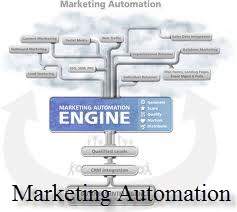 Marketing, Automation, Marketing Automation