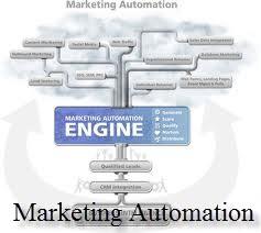 Marketing, Automation, Marketing Automation