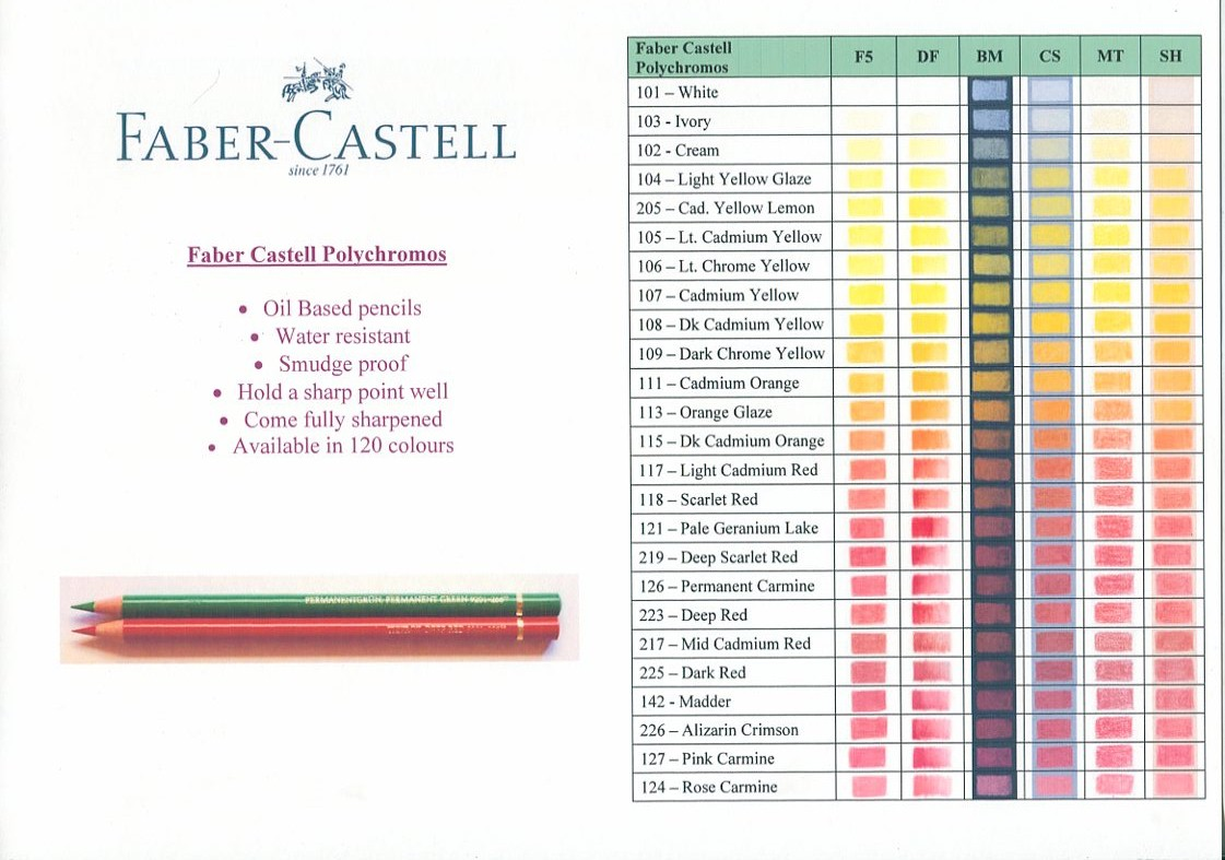 Karen hull art coloured pencil conversion charts coloured pencil conversion charts geenschuldenfo Image collections