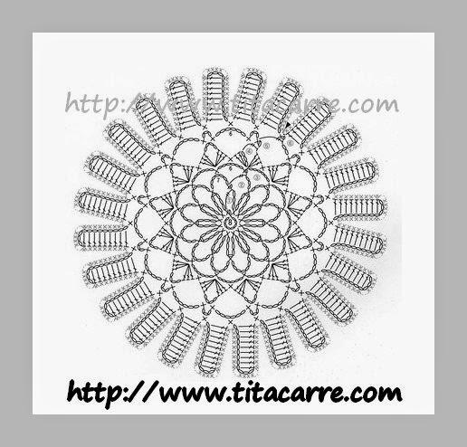 Flor de pétalas longas e o Cipreste triste de Christie grafico  free diagram