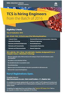TCS Fresher's Hiring