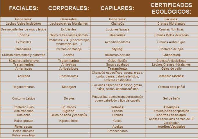 https://www.karicia.com/es/empresa/fabricacion-a-terceros.php#.VMtnFy5UUS4