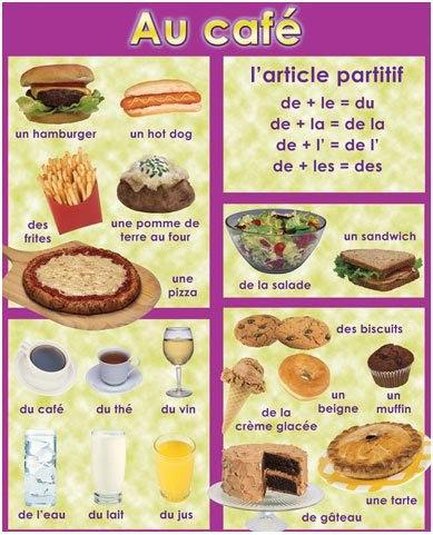 essayer present tense french
