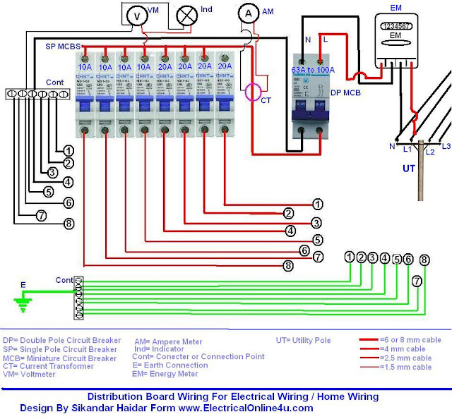 residential breaker panel wiring diagram with Wiring Of Distribution Board on 14b furthermore Pv Interconnect together with 1 in addition Why Separate The Ground Bar From The Neutral Bar In A Sub Panel in addition Replacing Electrical Panels Brands.