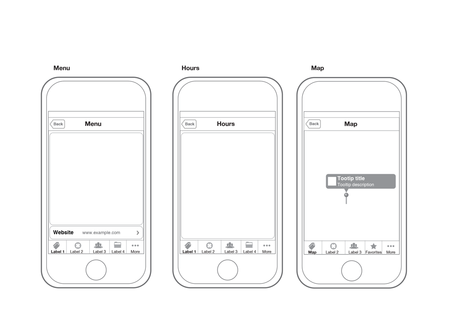 Iphone wireframe template illustrator a beginner s guide to iphone wireframe template illustrator wireframeapp stefania s interface design may 2012 pronofoot35fo Choice Image
