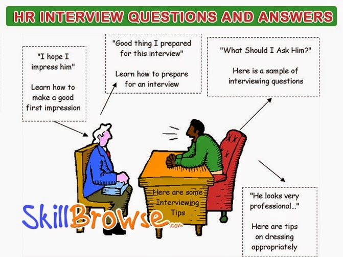 Top HR Interview Questions
