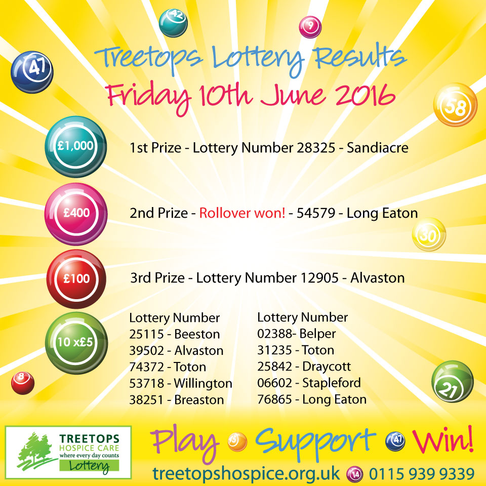 THIS WEEKS LOTTERY